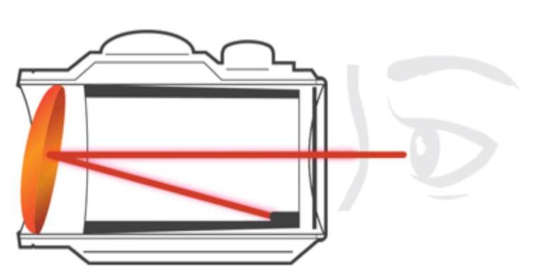Коллиматор Holosun OpenReflex HS510C - фото 1
